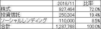f:id:kakitama_soup:20181202011547j:plain