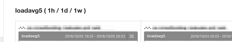 f:id:kakku22:20161025222608p:plain