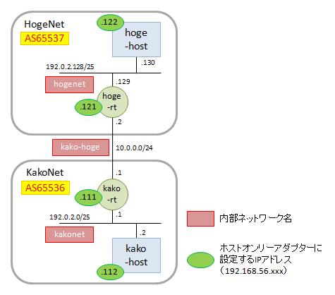 f:id:kako-asahi:20180816203307p:plain