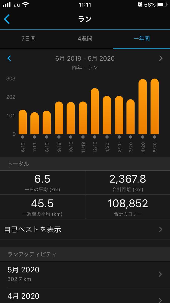f:id:kakohiro:20200531112312p:plain