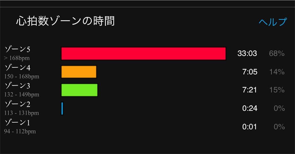 f:id:kakohiro:20210218125815j:image