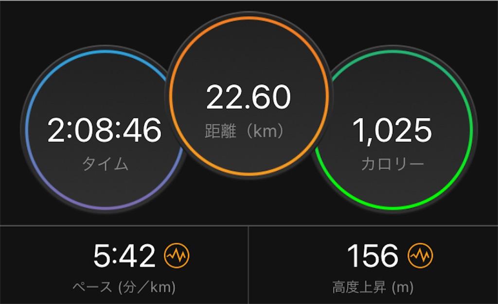 f:id:kakohiro:20210223101007j:image