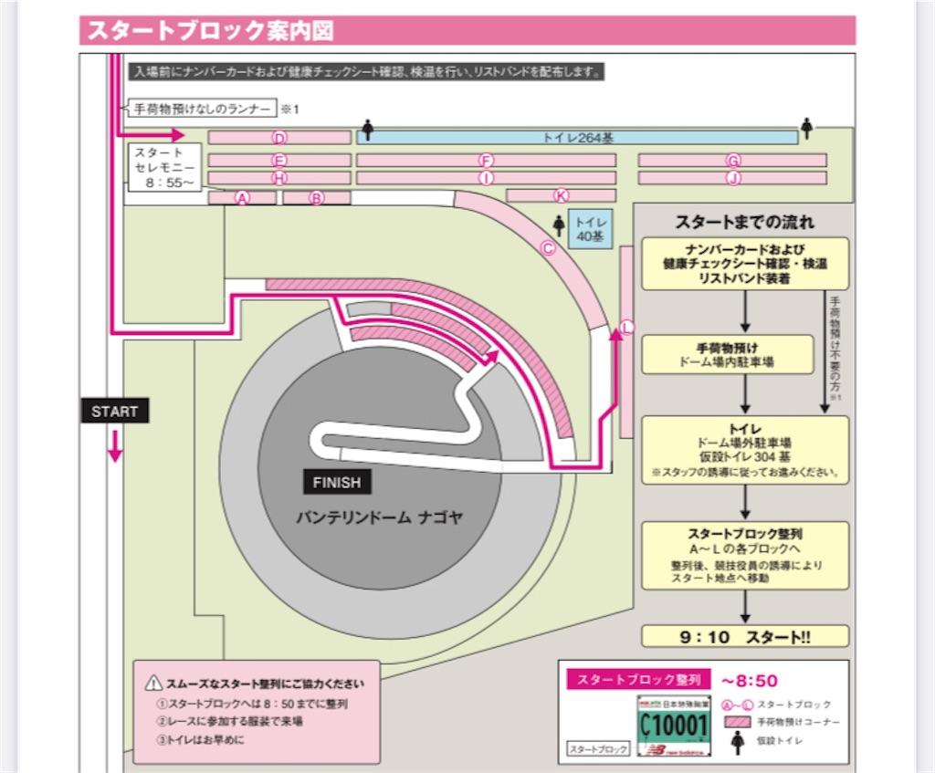 f:id:kakohiro:20210226173628j:image