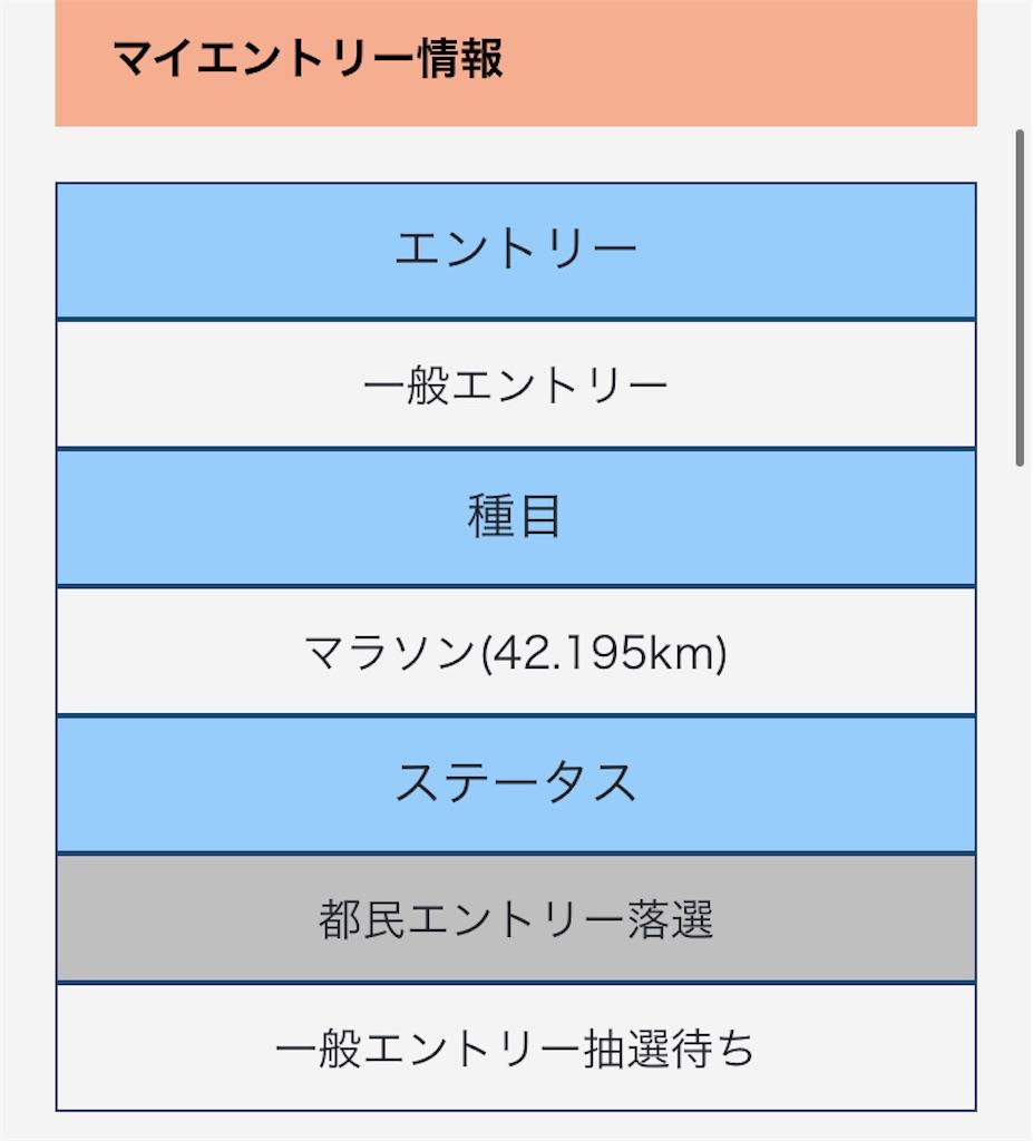 f:id:kakohiro:20210423212945j:image