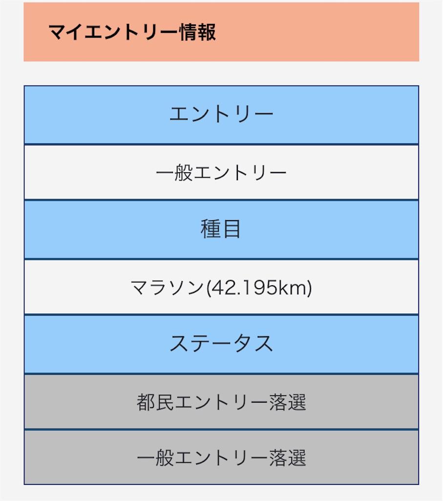 f:id:kakohiro:20210428124955j:image