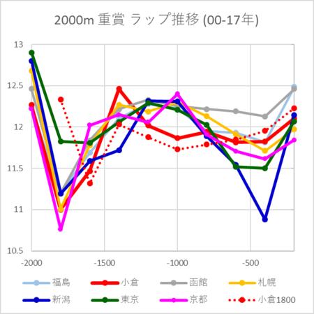 f:id:kakuchi:20170806122044p:image