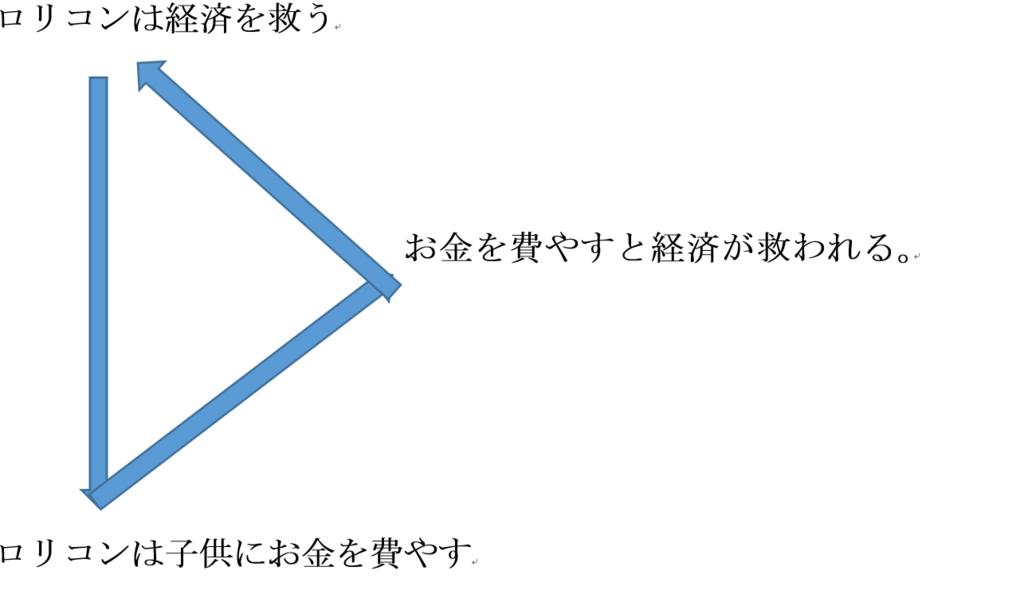 f:id:kakuho22:20180803115827p:plain