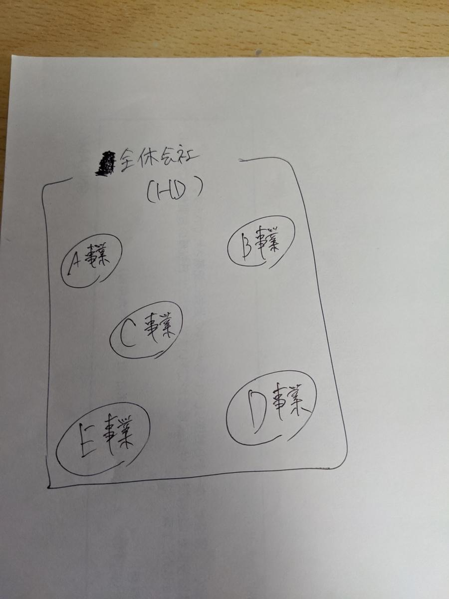 f:id:kakuho22:20200520084925j:plain