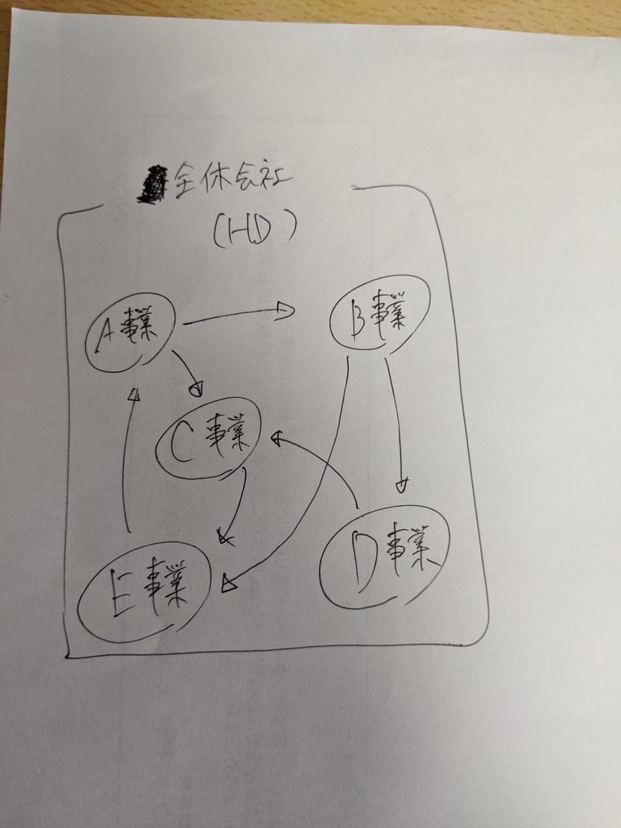 f:id:kakuho22:20200520085244j:plain