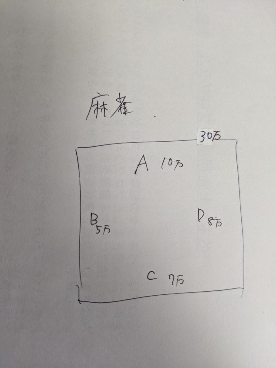 f:id:kakuho22:20200520091454j:plain