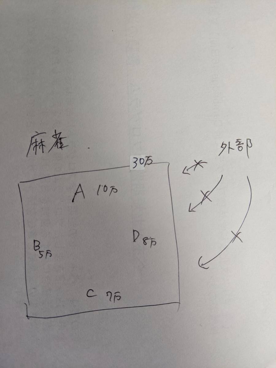 f:id:kakuho22:20200520091721j:plain