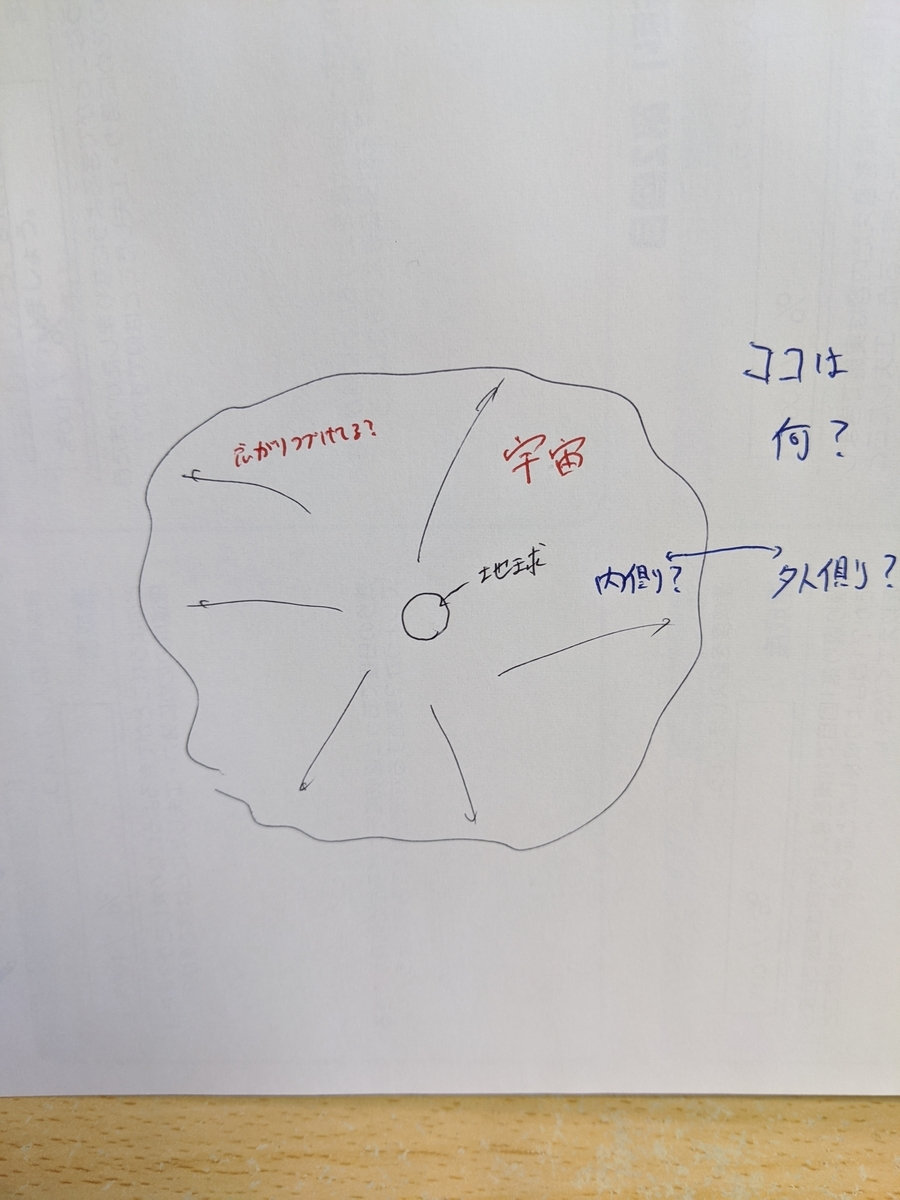 f:id:kakuho22:20200529085107j:plain
