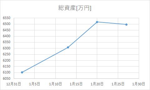 f:id:kakuneko:20200126222120p:plain