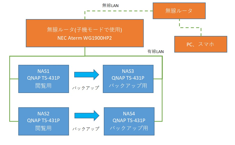 f:id:kakuneko:20200202192715j:plain