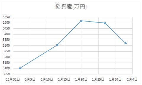 f:id:kakuneko:20200202200006p:plain