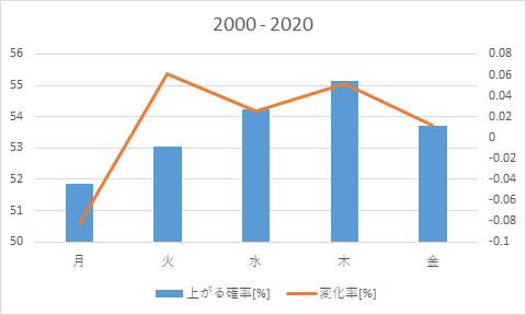 f:id:kakuneko:20200209125322p:plain