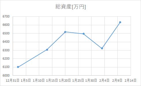 f:id:kakuneko:20200209200910p:plain