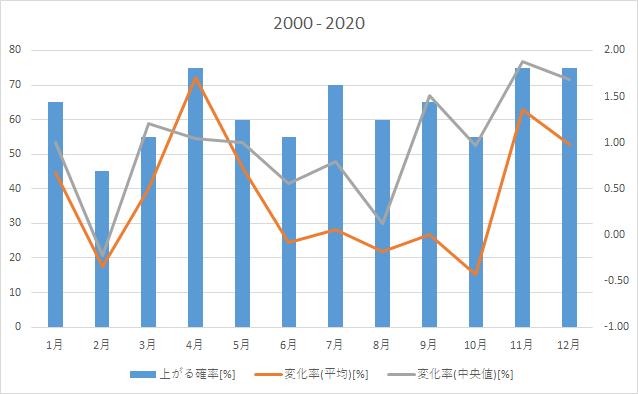 f:id:kakuneko:20200211213403p:plain