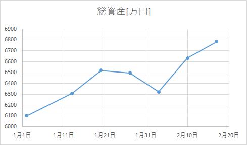 f:id:kakuneko:20200216233853p:plain