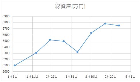 f:id:kakuneko:20200224073921p:plain