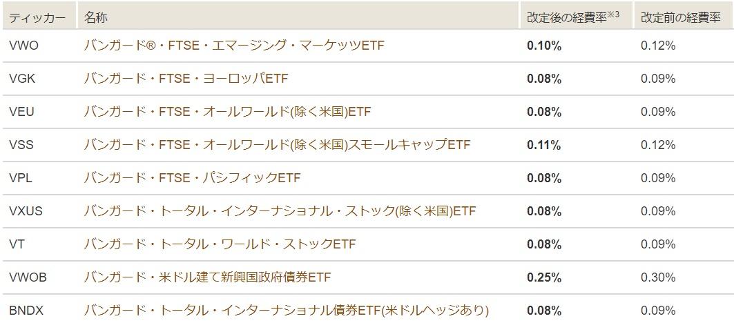 f:id:kakuneko:20200301091525j:plain