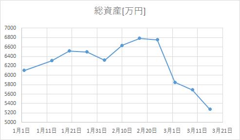 f:id:kakuneko:20200316065127p:plain