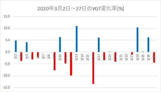 f:id:kakuneko:20200330075829p:plain