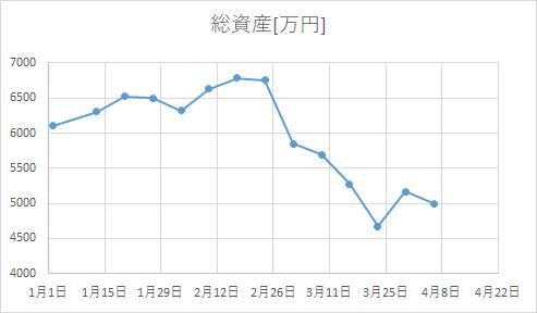 f:id:kakuneko:20200406065752p:plain