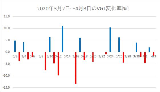 f:id:kakuneko:20200406071421p:plain