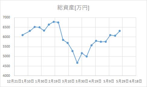 f:id:kakuneko:20200524225028p:plain