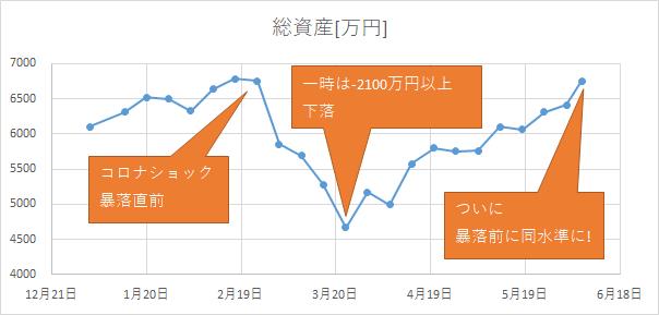 f:id:kakuneko:20200606100035p:plain