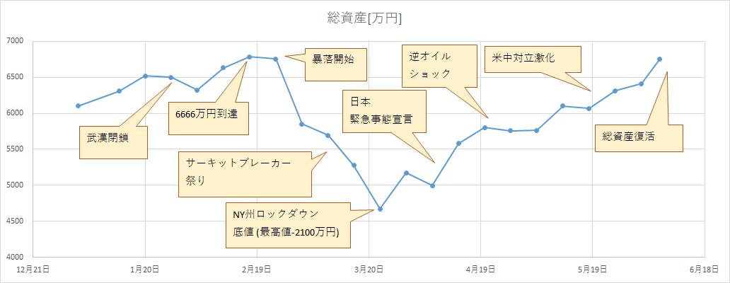 f:id:kakuneko:20200607120347p:plain