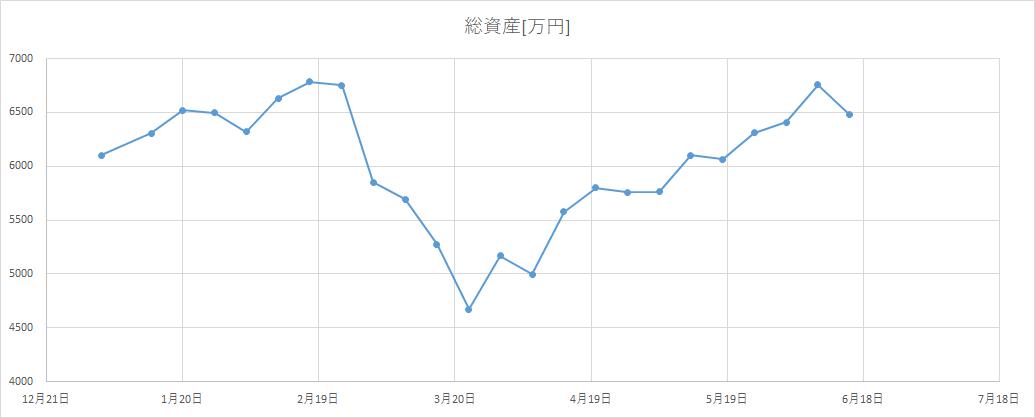 f:id:kakuneko:20200614224925p:plain