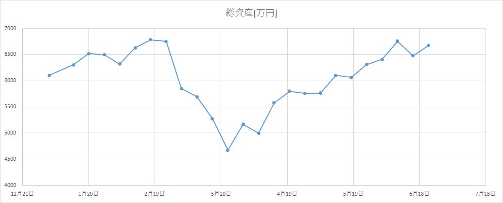 f:id:kakuneko:20200621233535p:plain