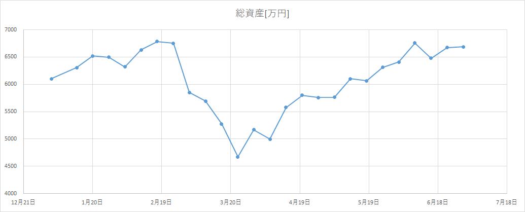 f:id:kakuneko:20200629000517p:plain