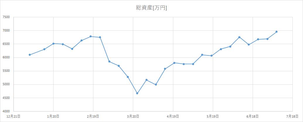 f:id:kakuneko:20200705185246p:plain
