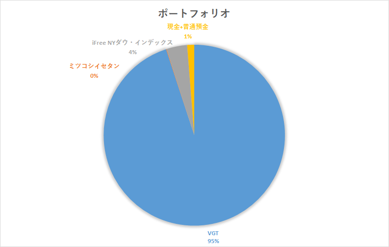 f:id:kakuneko:20200707061006p:plain