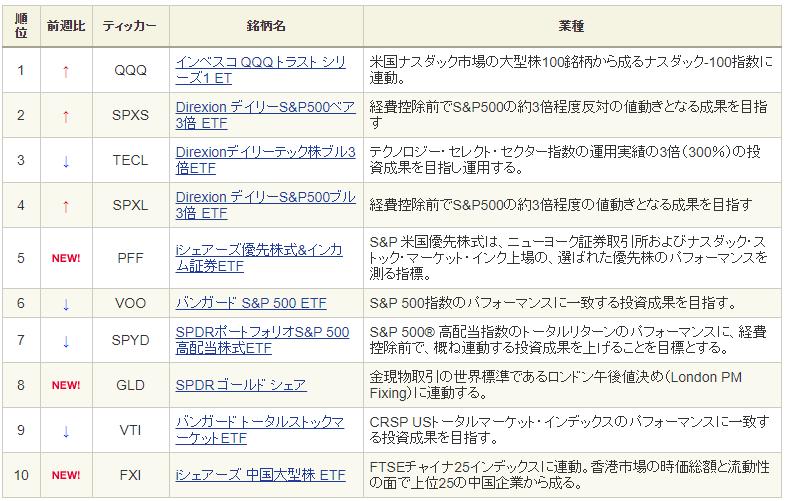 f:id:kakuneko:20200711074340p:plain