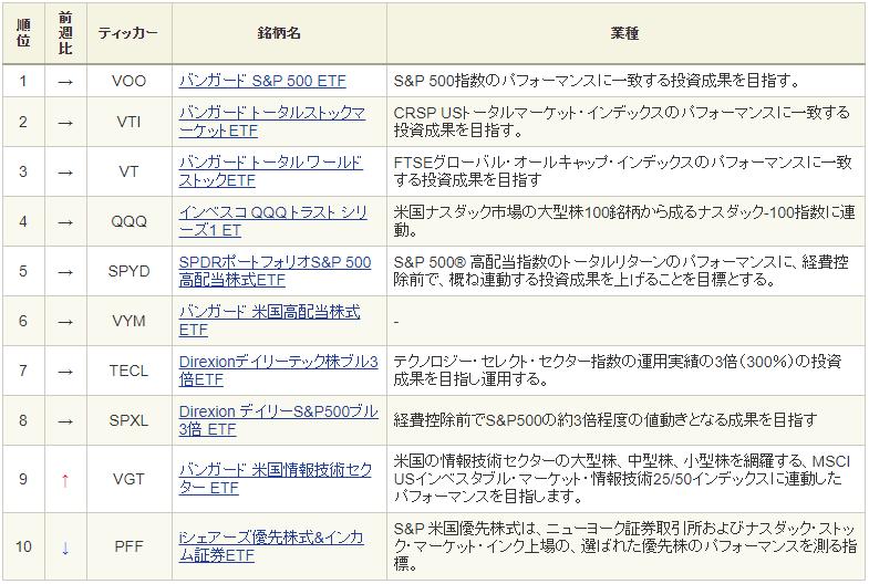 f:id:kakuneko:20200711074929p:plain
