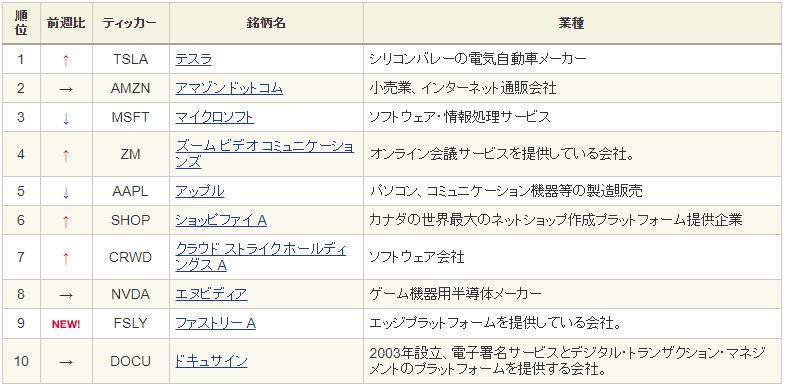 f:id:kakuneko:20200711075146p:plain
