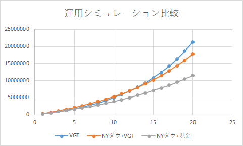 f:id:kakuneko:20200809121749p:plain