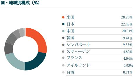 f:id:kakuneko:20200930080214p:plain