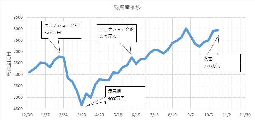 f:id:kakuneko:20201019075249p:plain