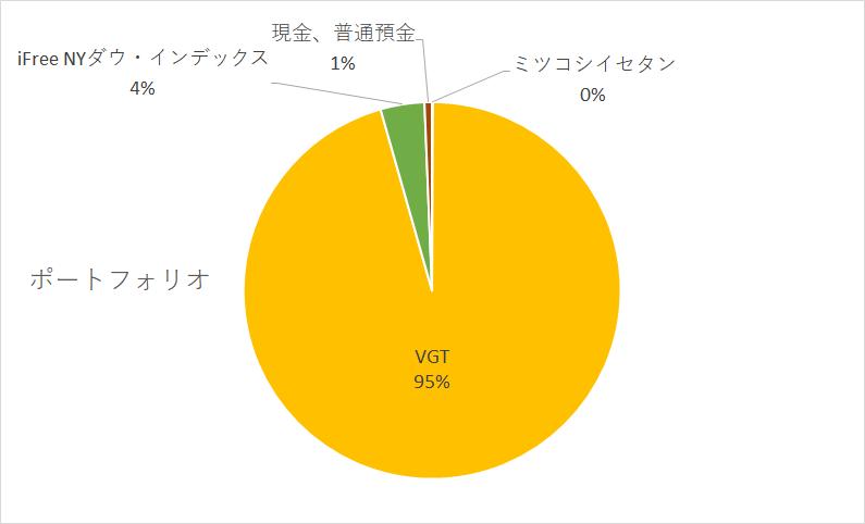 f:id:kakuneko:20201026072905p:plain