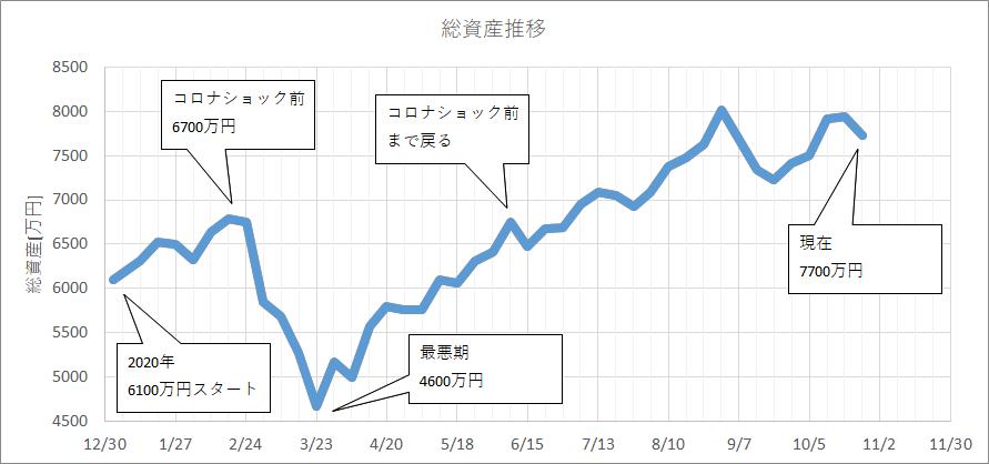 f:id:kakuneko:20201026073356p:plain