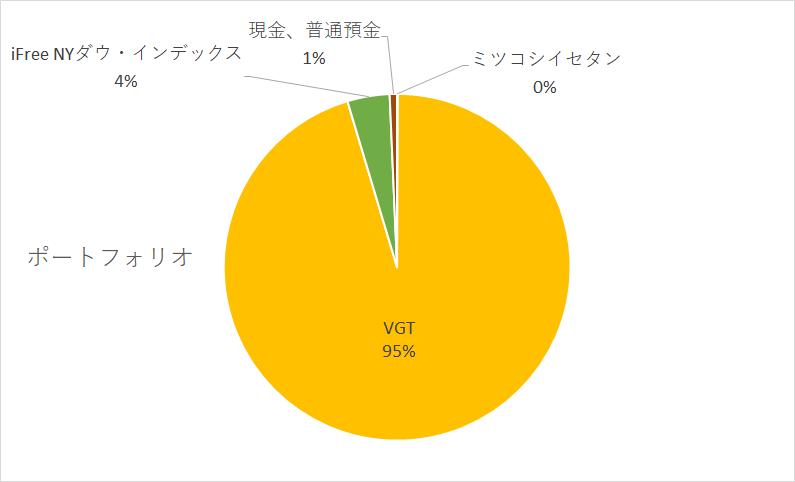 f:id:kakuneko:20201102070549p:plain