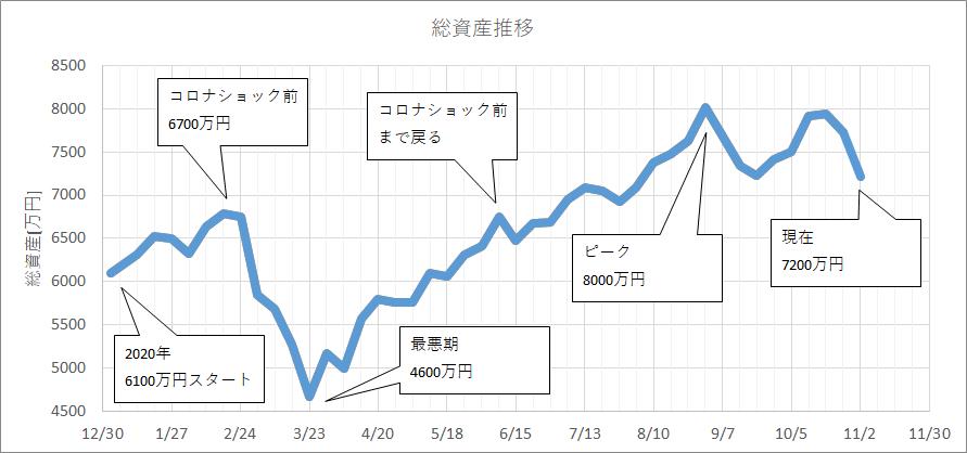 f:id:kakuneko:20201102071501p:plain