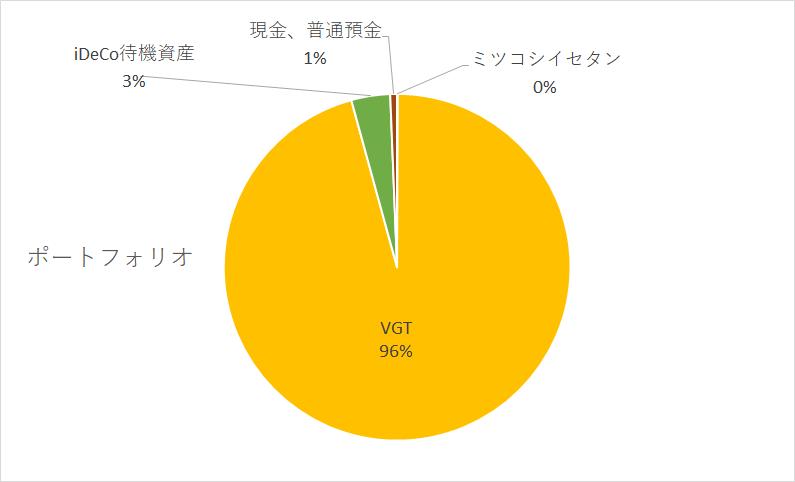 f:id:kakuneko:20201108215906p:plain
