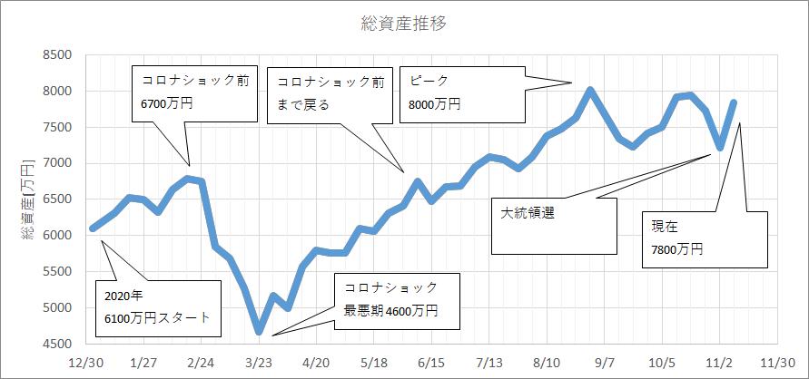 f:id:kakuneko:20201108220219p:plain