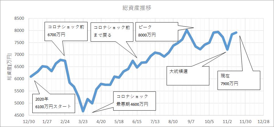 f:id:kakuneko:20201115224859p:plain